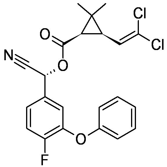 Cyfluthrine - Paramètre chimique
